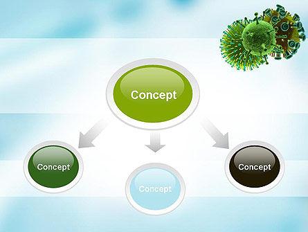 HIV Virus PowerPoint Template Slide 4