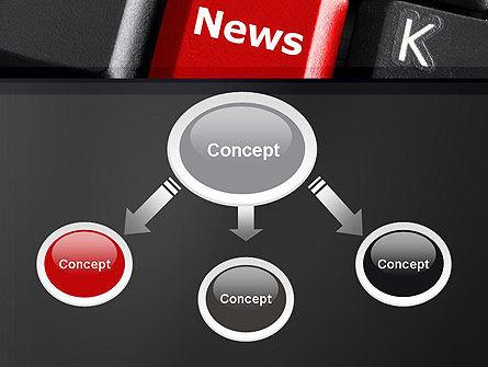 Online Newsletter PowerPoint Template Slide 4