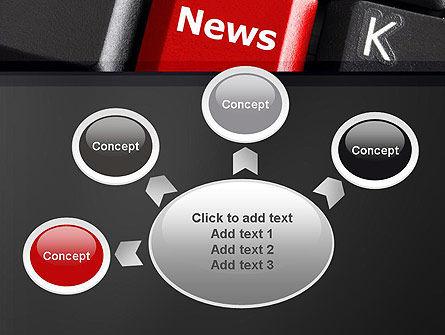 Online Newsletter PowerPoint Template Slide 7