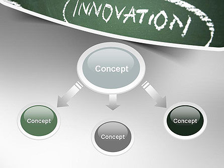 Innovation Mind Map PowerPoint Template Slide 4