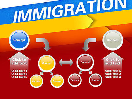 Immigration PowerPoint Template Slide 19