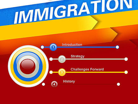 Immigration PowerPoint Template, Slide 3, 11363, Consulting — PoweredTemplate.com