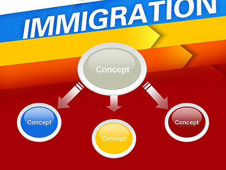 Immigration PowerPoint Template Slide 4