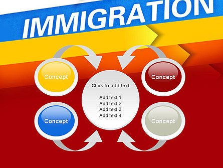 Immigration PowerPoint Template Slide 6