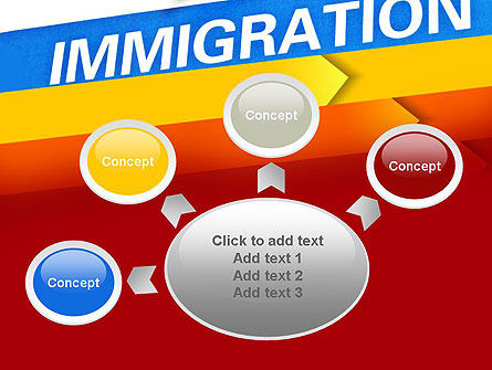 Immigration PowerPoint Template Slide 7