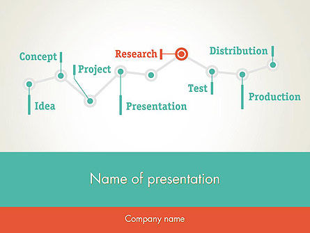 Business Concepts: Van Idee Tot Productie PowerPoint Template #12154