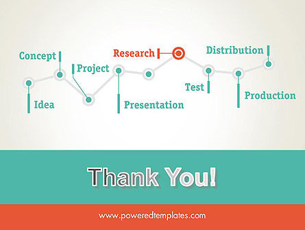 From Idea to Production PowerPoint Template Slide 20