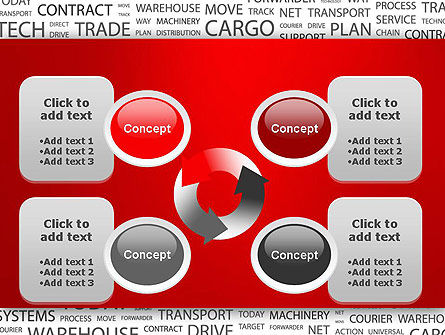 Word Cloud For Logistic Distribution PowerPoint Template Slide 9