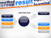 Training and Coaching Word Cloud PowerPoint Template#15