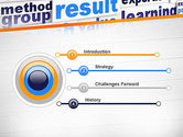 Training and Coaching Word Cloud PowerPoint Template#3