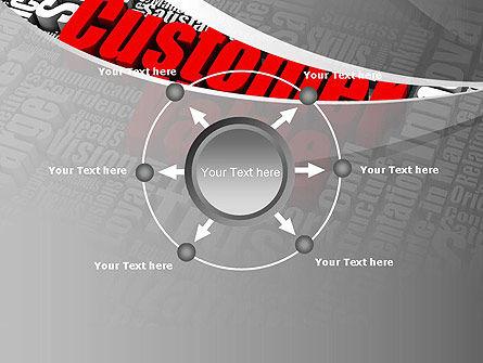Customer Value PowerPoint Template Slide 7