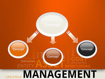 Asset Management Word Cloud PowerPoint Template Slide 4