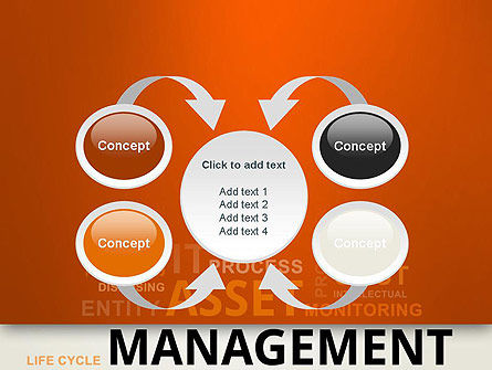 Asset Management Word Cloud PowerPoint Template Slide 6