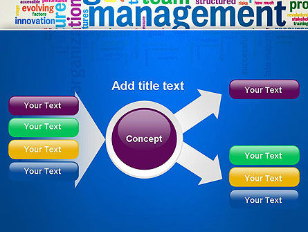 Management Word Cloud PowerPoint Template Slide 14