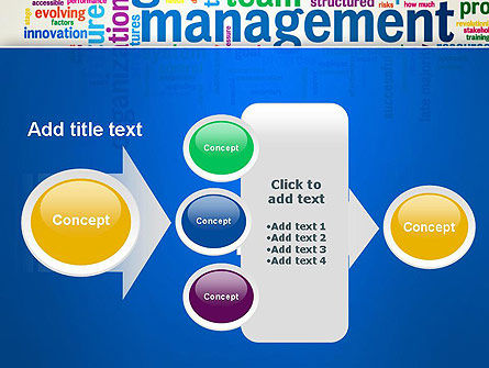 Management Word Cloud PowerPoint Template Slide 17