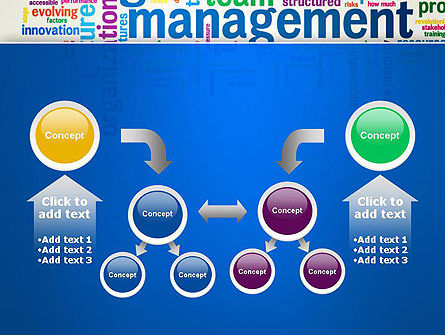 Management Word Cloud PowerPoint Template Slide 19