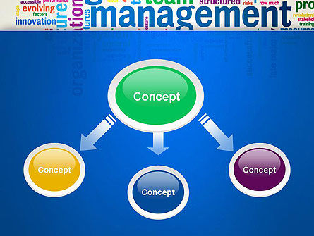 Management Word Cloud PowerPoint Template, Slide 4, 12832, Careers/Industry — PoweredTemplate.com