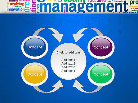 Management Word Cloud PowerPoint Template Slide 6
