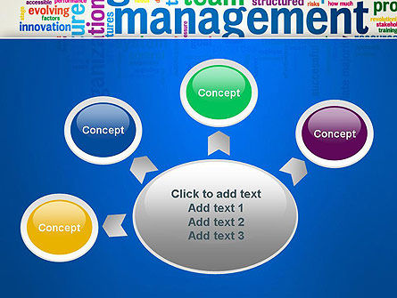 Management Word Cloud PowerPoint Template Slide 7