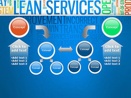 Lean Services Colored Word Cloud PowerPoint Template Slide 19