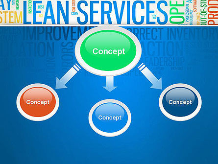 Lean Services Colored Word Cloud PowerPoint Template Slide 4