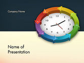 Business Concepts: Around The Clock Process PowerPoint Template #12952
