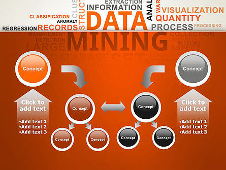Data Mining Word Cloud PowerPoint Template Slide 19