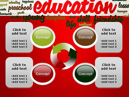 Education Word Cloud PowerPoint Template Slide 9