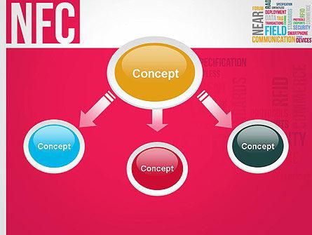 NFC Word Cloud PowerPoint Template, Slide 4, 13258, Telecommunication — PoweredTemplate.com