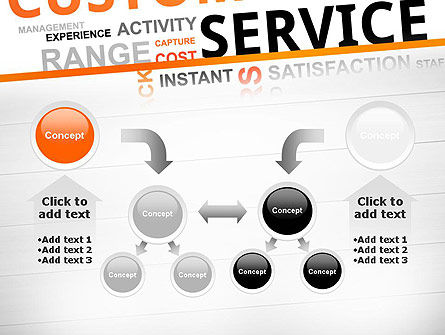 Customer Service Word Cloud PowerPoint Template Slide 19
