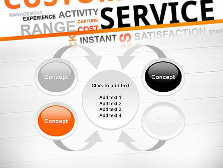 Customer Service Word Cloud PowerPoint Template Slide 6