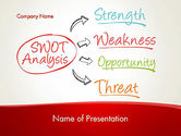 Consulting: SWOT Analysis Strategy PowerPoint Template #13370