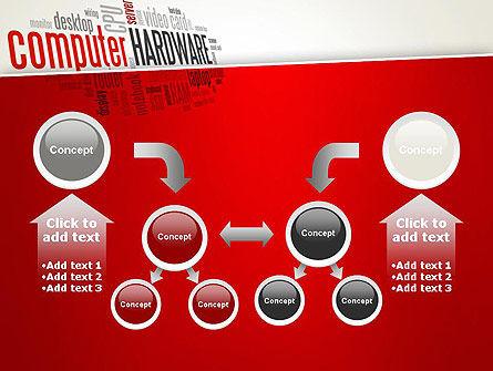 Computer Hardware Word Cloud PowerPoint Template Slide 19