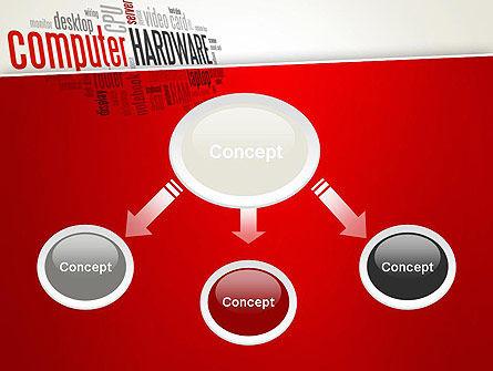 Computer Hardware Word Cloud PowerPoint Template, Slide 4, 13429, Computers — PoweredTemplate.com