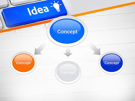 Idea Button On Keyboard PowerPoint Template Slide 4