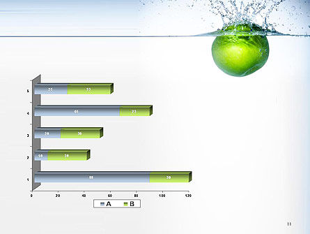 Green Apple Falling Into Water PowerPoint Template Slide 11