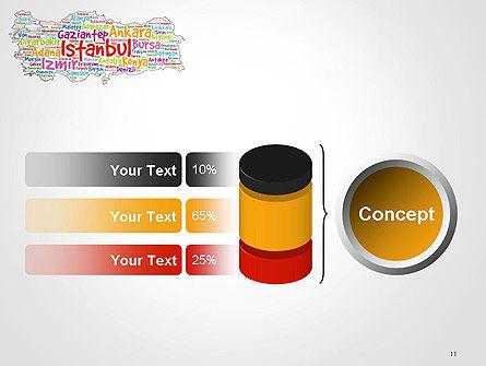 Turkish Cities Word Cloud PowerPoint Template Slide 11