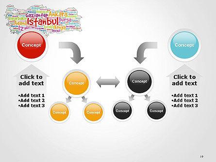 Turkish Cities Word Cloud PowerPoint Template Slide 19
