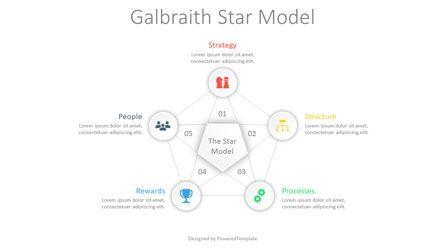Business Models: Galbraith's Star Model Framework #08862