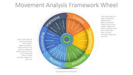 Business Models: Movement Analysis Framework Wheel #08864